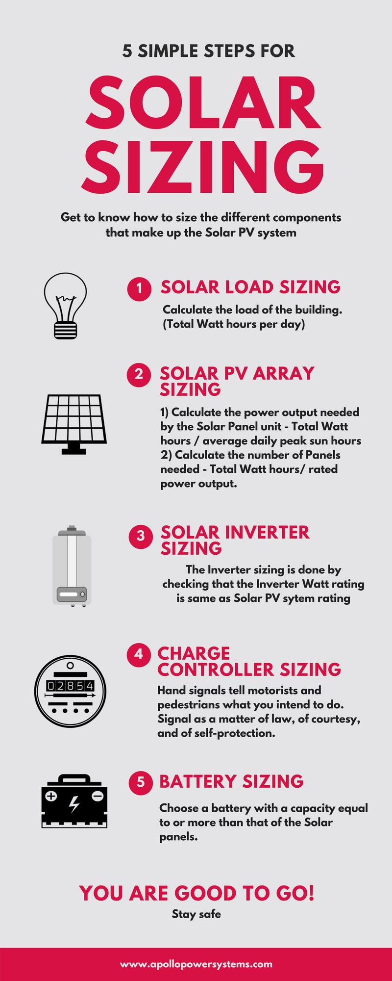 How To Determine The Size Of A Solar Pv System For Your