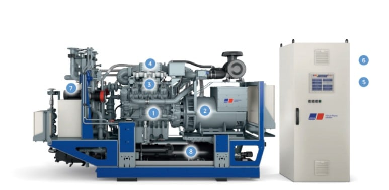 Specifications of MTU Gas Generator
