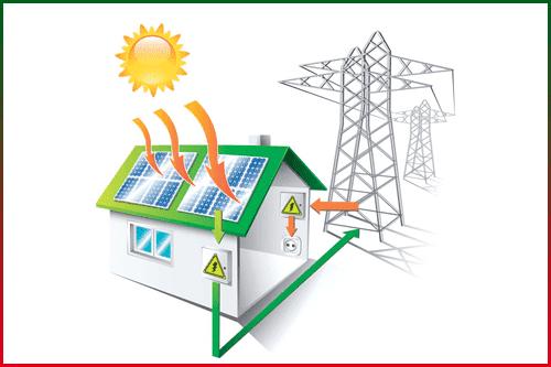 Solar Net Metering - APS