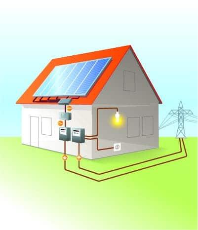 Solar Roof Top - Net Metering